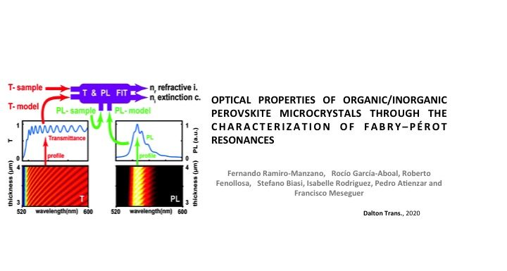 Nanomateriales para Fotónica, Optoelectrónica y Energía.